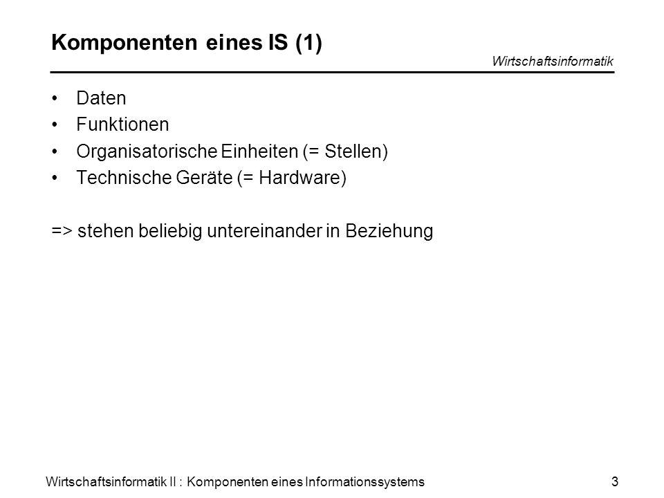 Wirtschaftsinformatik II : Komponenten eines Informationssystems Wirtschaftsinformatik 4 Komponenten eines IS (2) - Überblick Quelle: Hanspeter Knechtli, FHNW