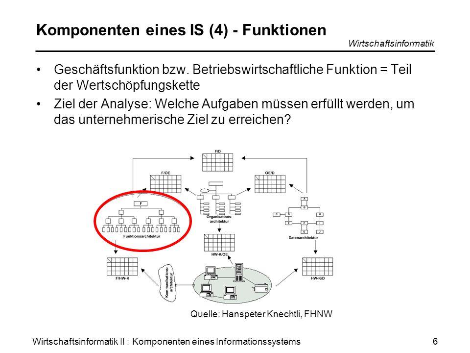 Wirtschaftsinformatik II : Komponenten eines Informationssystems Wirtschaftsinformatik 7 Komponenten eines IS (5) – OE Organisationseinheiten = Stellen, die mit EDV-Funktionen Daten verändern –Aufbauorganisation => Beziehungen –Ablauforganisation => Prozesse Quelle: Hanspeter Knechtli, FHNW
