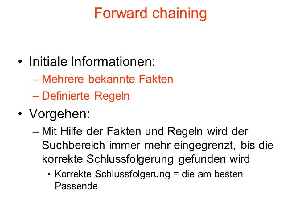 Forward chaining Initiale Informationen: –Mehrere bekannte Fakten –Definierte Regeln Vorgehen: –Mit Hilfe der Fakten und Regeln wird der Suchbereich i