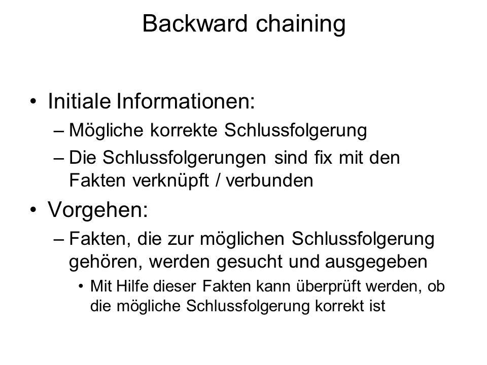Backward chaining Initiale Informationen: –Mögliche korrekte Schlussfolgerung –Die Schlussfolgerungen sind fix mit den Fakten verknüpft / verbunden Vo