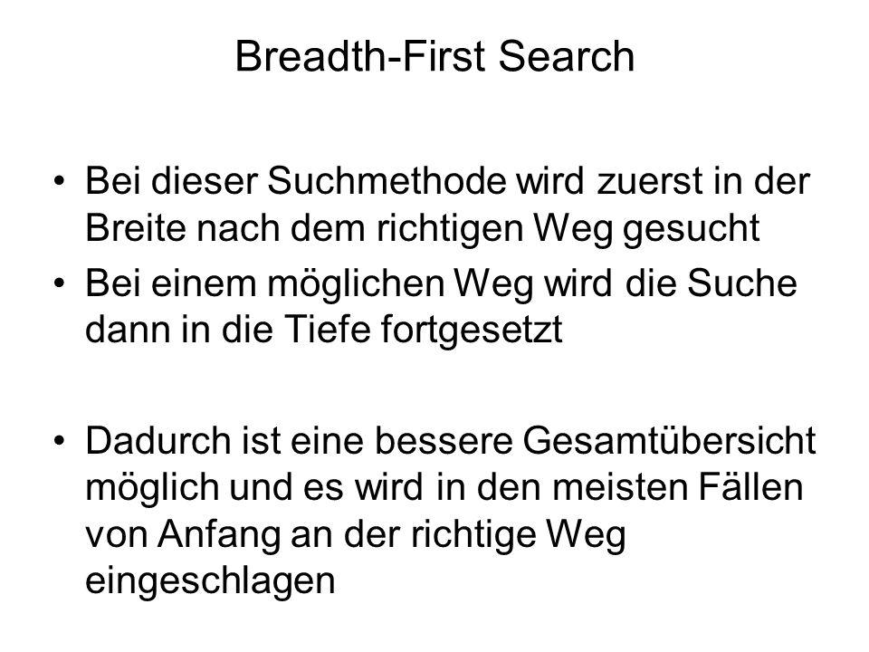 Breadth-First Search Bei dieser Suchmethode wird zuerst in der Breite nach dem richtigen Weg gesucht Bei einem möglichen Weg wird die Suche dann in di