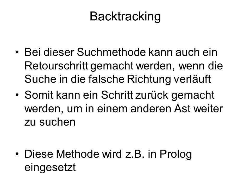 Backtracking Bei dieser Suchmethode kann auch ein Retourschritt gemacht werden, wenn die Suche in die falsche Richtung verläuft Somit kann ein Schritt