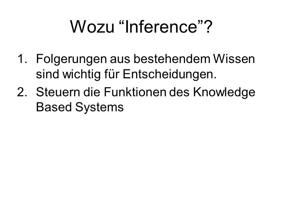 Wozu Inference? 1.Folgerungen aus bestehendem Wissen sind wichtig für Entscheidungen. 2.Steuern die Funktionen des Knowledge Based Systems 3 / 30