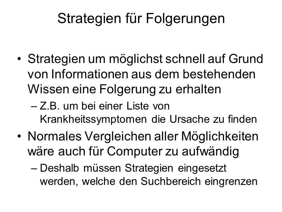 Strategien für Folgerungen Strategien um möglichst schnell auf Grund von Informationen aus dem bestehenden Wissen eine Folgerung zu erhalten –Z.B. um