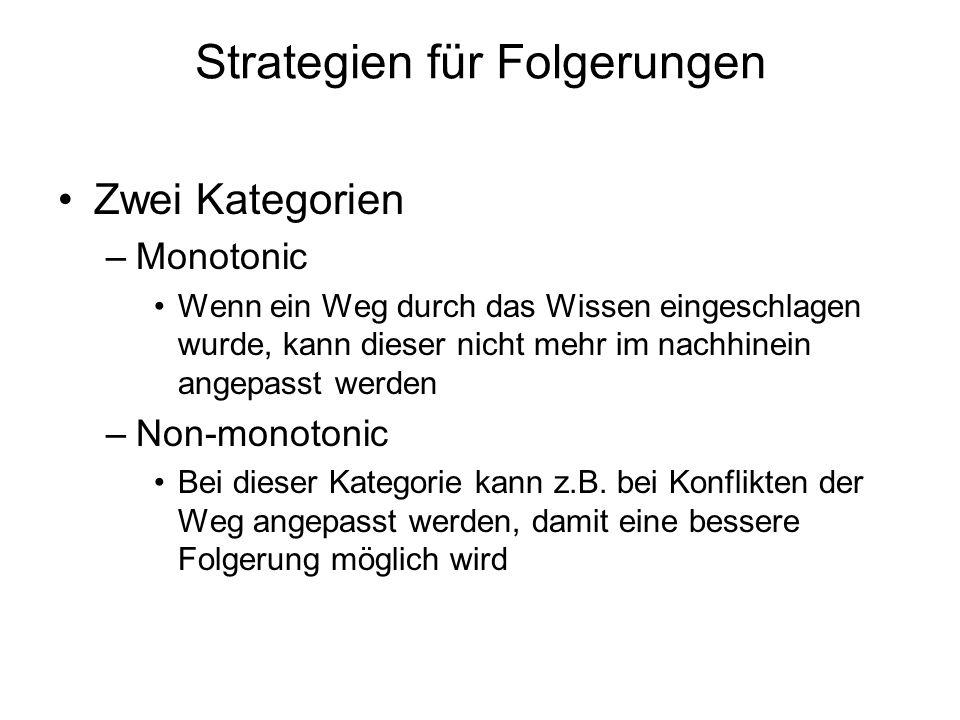 Strategien für Folgerungen Zwei Kategorien –Monotonic Wenn ein Weg durch das Wissen eingeschlagen wurde, kann dieser nicht mehr im nachhinein angepass
