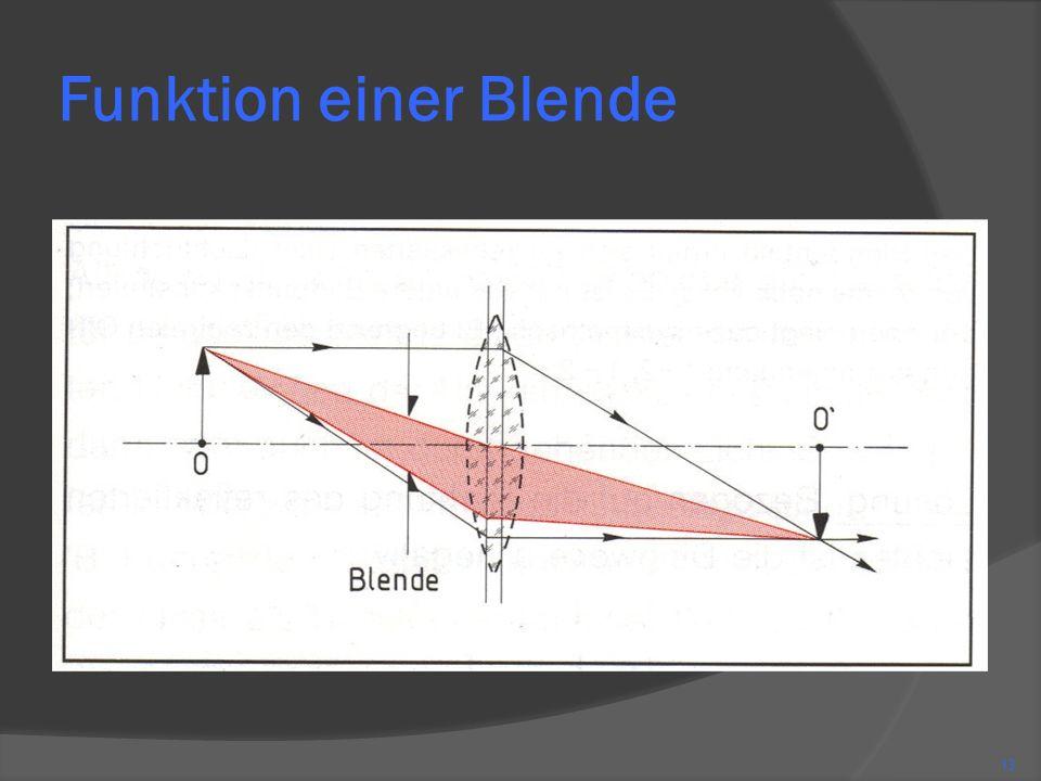 Funktion einer Blende 13