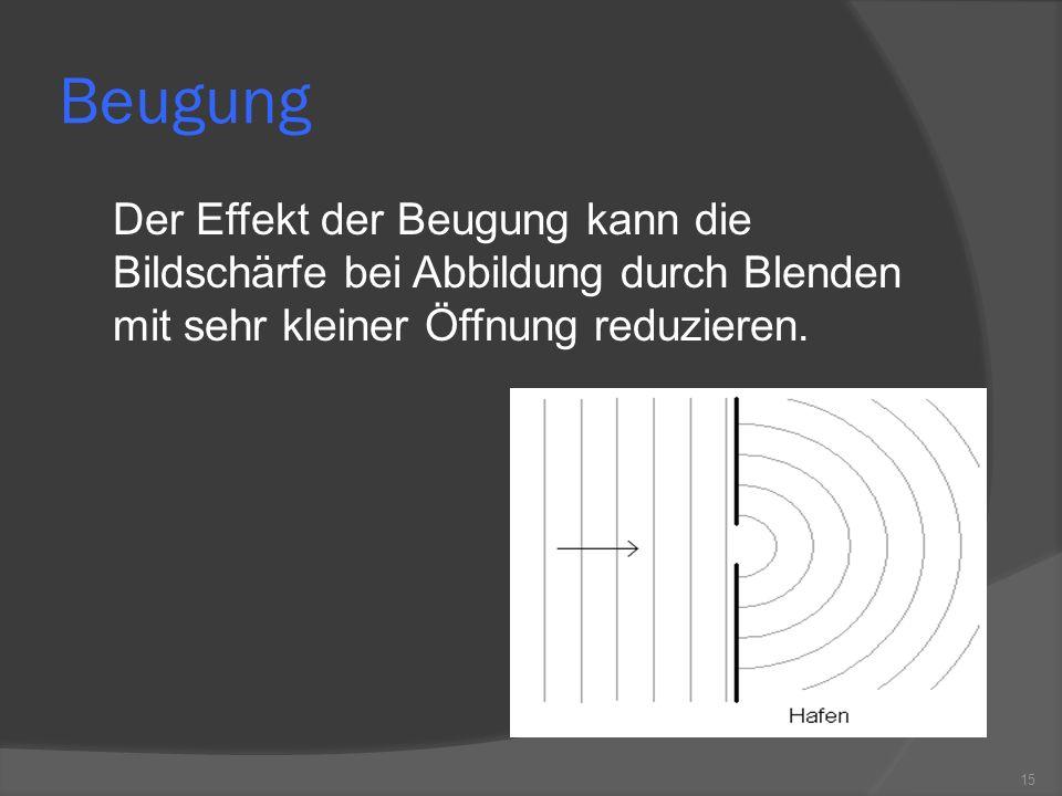 Beugung Der Effekt der Beugung kann die Bildschärfe bei Abbildung durch Blenden mit sehr kleiner Öffnung reduzieren. 15