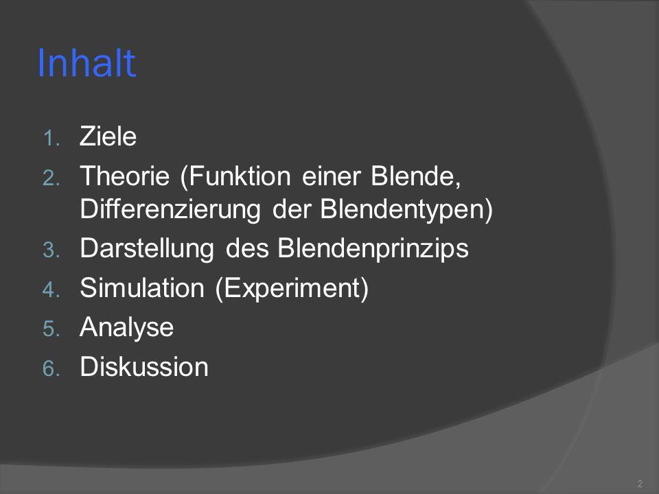 Inhalt 1. Ziele 2. Theorie (Funktion einer Blende, Differenzierung der Blendentypen) 3. Darstellung des Blendenprinzips 4. Simulation (Experiment) 5.