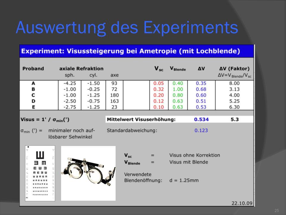 Auswertung des Experiments 25