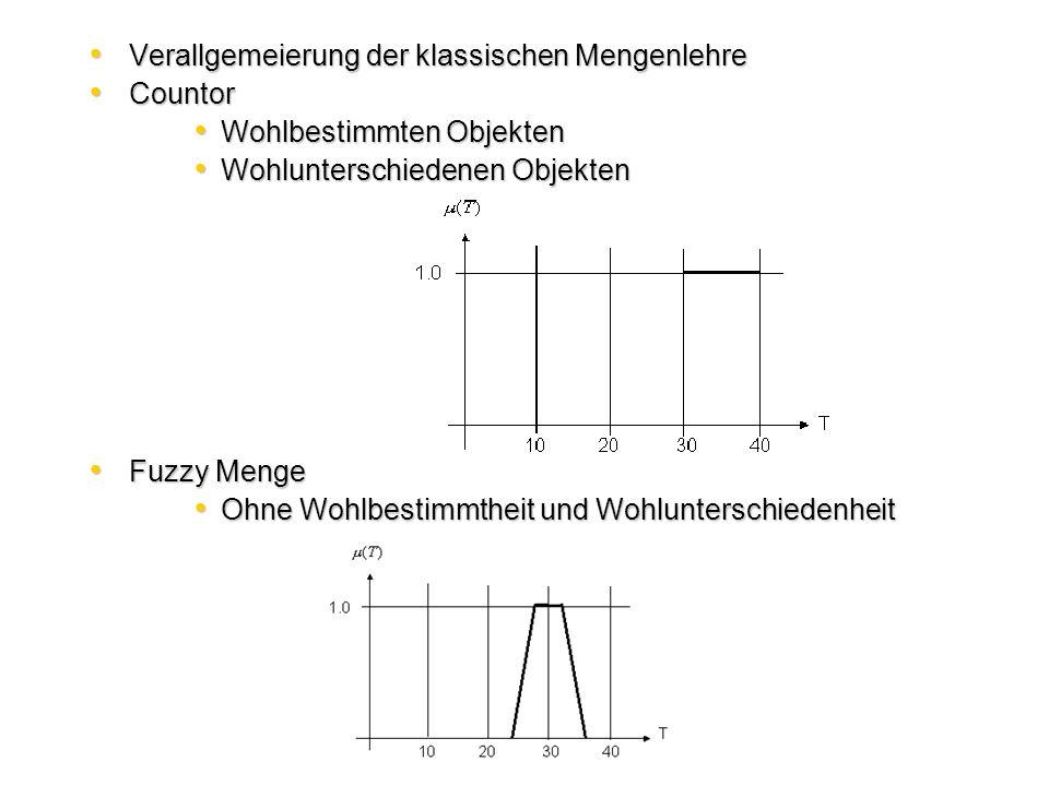 Mathematik der Fuzzy-Mengen 1.Definitionen 2.Verknüpfungen von Fuzzy-Mengen 3.Fuzzy-Relationen 4.Linguistische Variablen und Terme