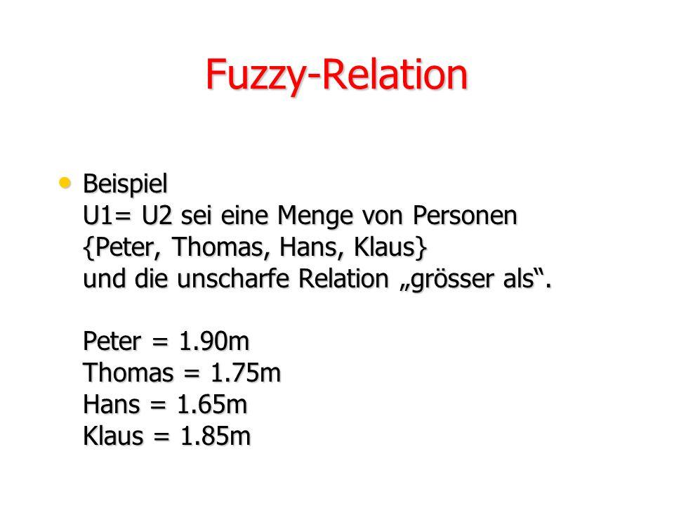 Verknüpfungen von Fuzzy-Mengen Fuzzy Komplement Fuzzy Komplement Fuzzy-Durchschnitt Fuzzy-Durchschnitt Fuzzy-Vereinigung Fuzzy-Vereinigung