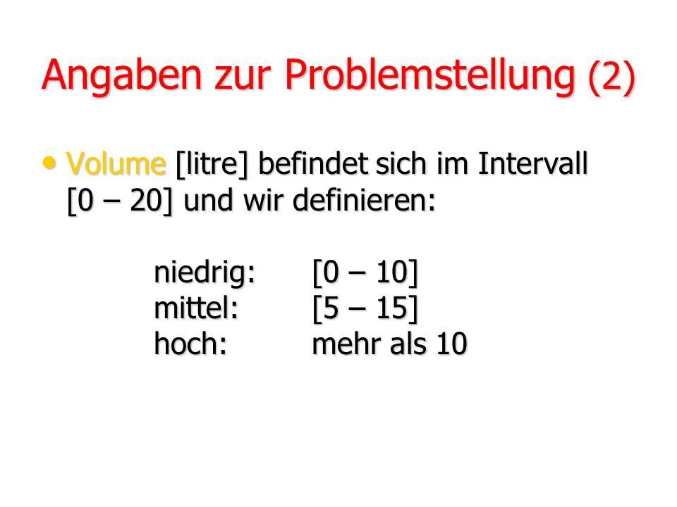 Angaben zur Problemstellung (1) Pressure [atmosphere] befindet sich im Intervall [0 – 12] und wir definieren: niedrig:[0 – 3] mittel:[0 – 8] hoch:mehr