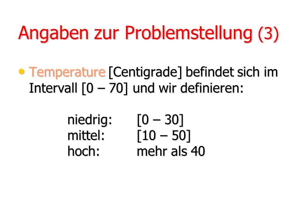 Angaben zur Problemstellung (2) Volume [litre] befindet sich im Intervall [0 – 20] und wir definieren: niedrig:[0 – 10] mittel:[5 – 15] hoch:mehr als