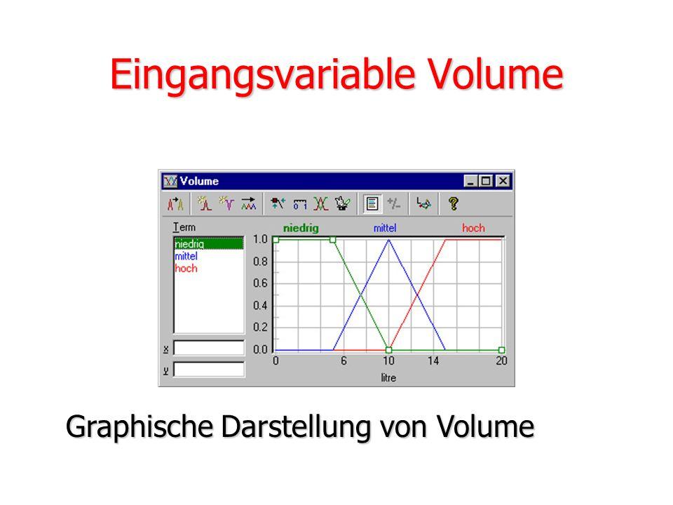 Erläuterungen zu Pressure Pressure (x) hoch = {0,if x 5} Pressure (x) hoch = {0,if x 5} Beispiel: Pressure (6) hoch da 5 <= 6 <= 9, (hoch(6) –5)/4 = 0