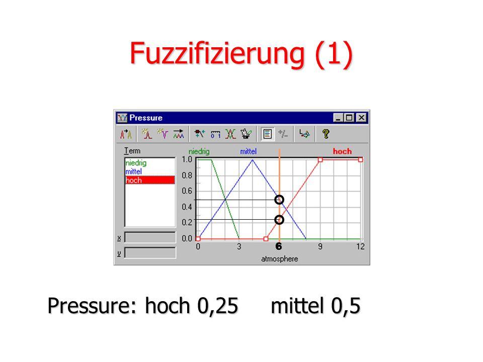 Lösung in 3 Schritten Fuzzifizierung Fuzzifizierung Regelbearbeitung (Inferenz) Regelbearbeitung (Inferenz) Defuzzifizierung Defuzzifizierung