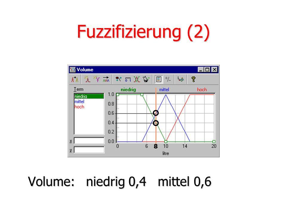 Fuzzifizierung (1) Pressure:hoch 0,25mittel 0,5 6