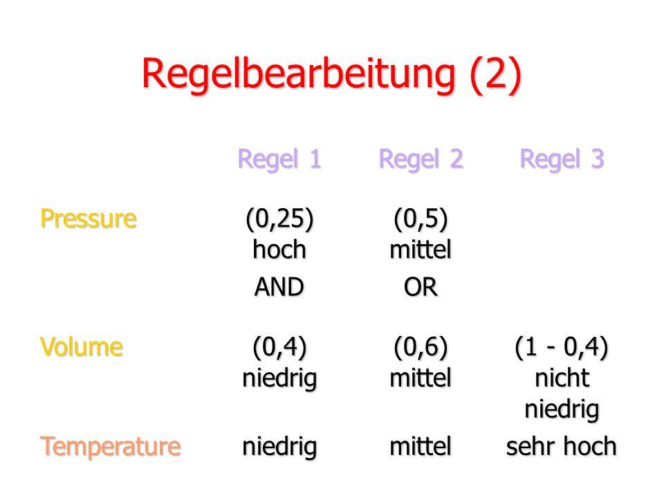 Regelbearbeitung (1) Pressure:hoch 0,25mittel 0,5 Pressure:hoch 0,25mittel 0,5 Volume:niedrig 0,4mittel 0,6 Volume:niedrig 0,4mittel 0,6 Die Zahlen ge