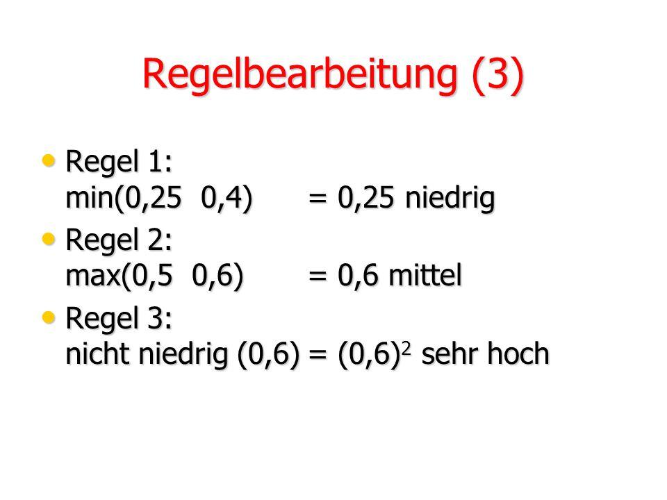 Regelbearbeitung (2) Regel 1 Regel 2 Regel 3 Pressure (0,25) hoch (0,5) mittel ANDOR Volume (0,4) niedrig (0,6) mittel (1 - 0,4) nicht niedrig Temperatureniedrigmittel sehr hoch