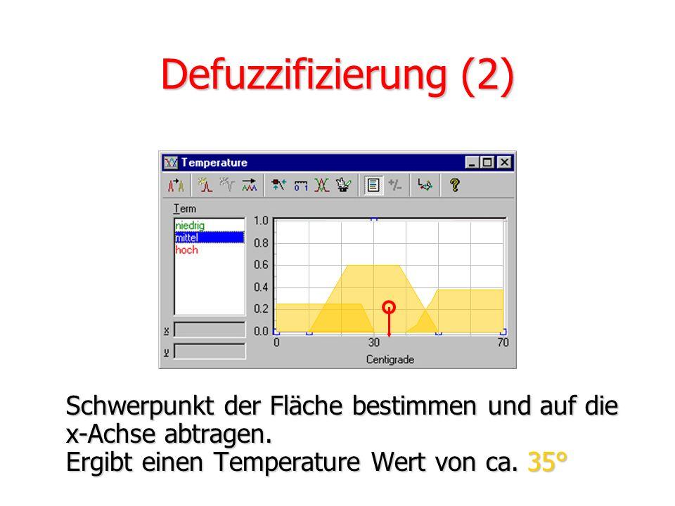 Defuzzifizierung (1) Erhaltene Fuzzy-Werte auf die Temperature Skalierung abtragen. 0,25 0,6 0,36