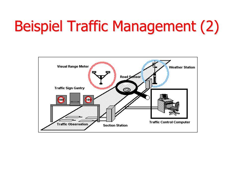 Beispiel Traffic Management (1) Ziele Der Verkehr soll auch während grossem Verkehrsaufkommen fliessend gehalten werden Frühzeitiges Verlangsamen des