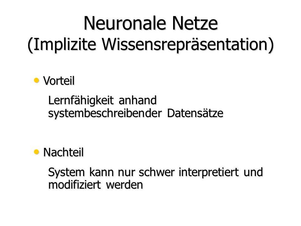 Vorteil Vorteil Verifikation und Optimierung der Systeme sehr transparent, einfach und effizient Nachteil Nachteil Fuzzy-Systeme sind jedoch nicht tra