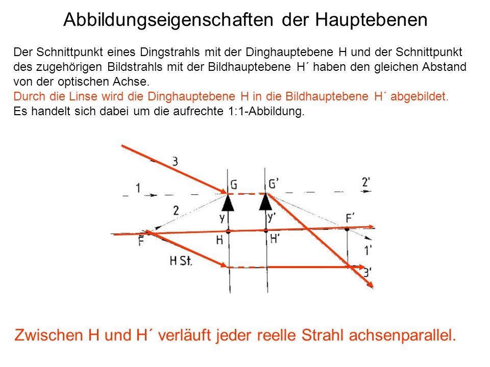 Abbildungseigenschaften der Hauptebenen Der Schnittpunkt eines Dingstrahls mit der Dinghauptebene H und der Schnittpunkt des zugehörigen Bildstrahls m