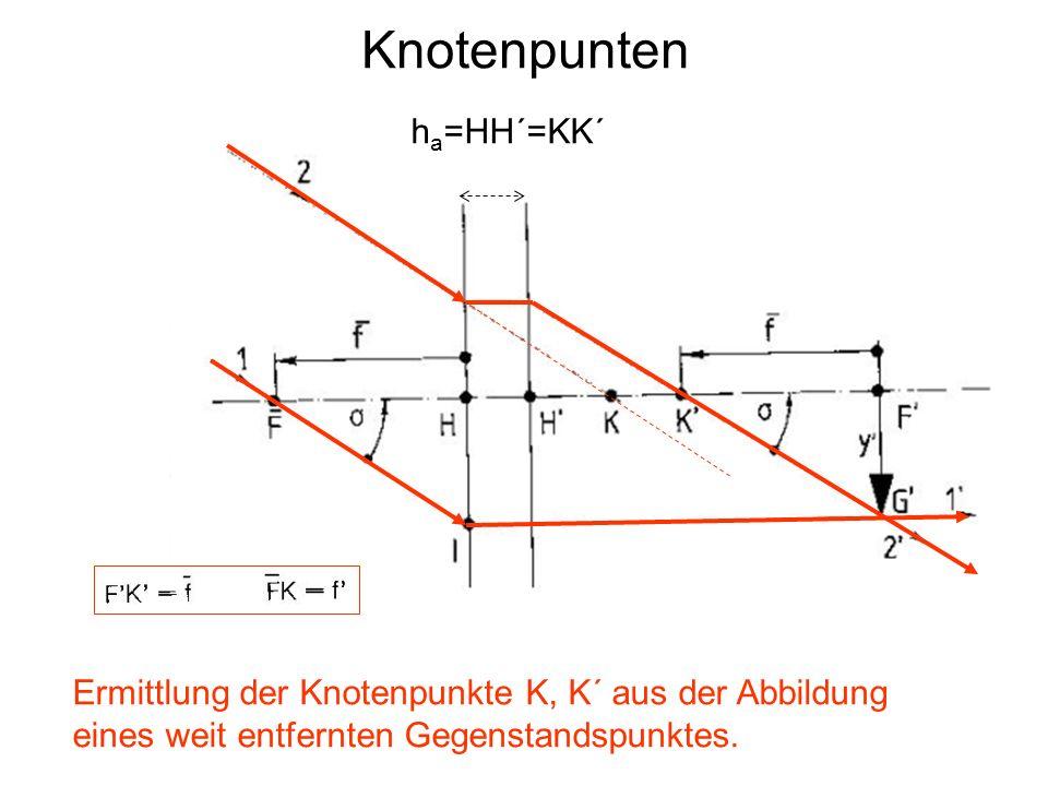Knotenpunten Ermittlung der Knotenpunkte K, K´ aus der Abbildung eines weit entfernten Gegenstandspunktes. h a =HH´=KK´