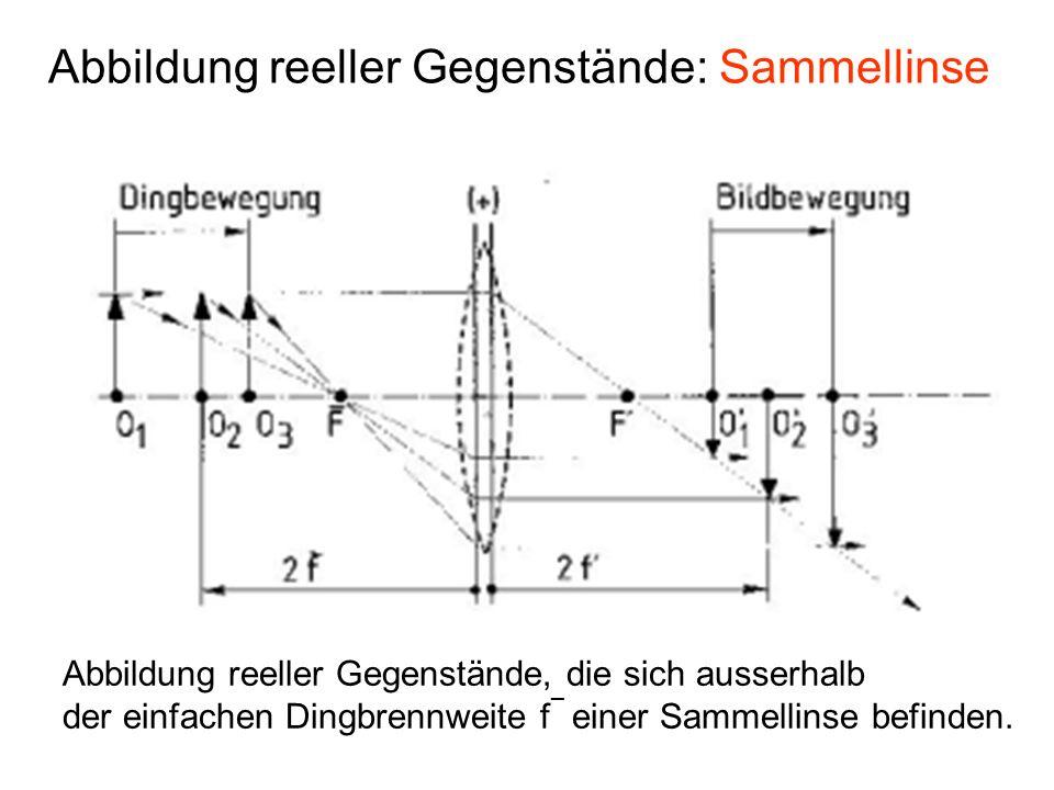 Abbildung reeller Gegenstände: Sammellinse Abbildung reeller Gegenstände, die sich ausserhalb der einfachen Dingbrennweite f ¯ einer Sammellinse befin