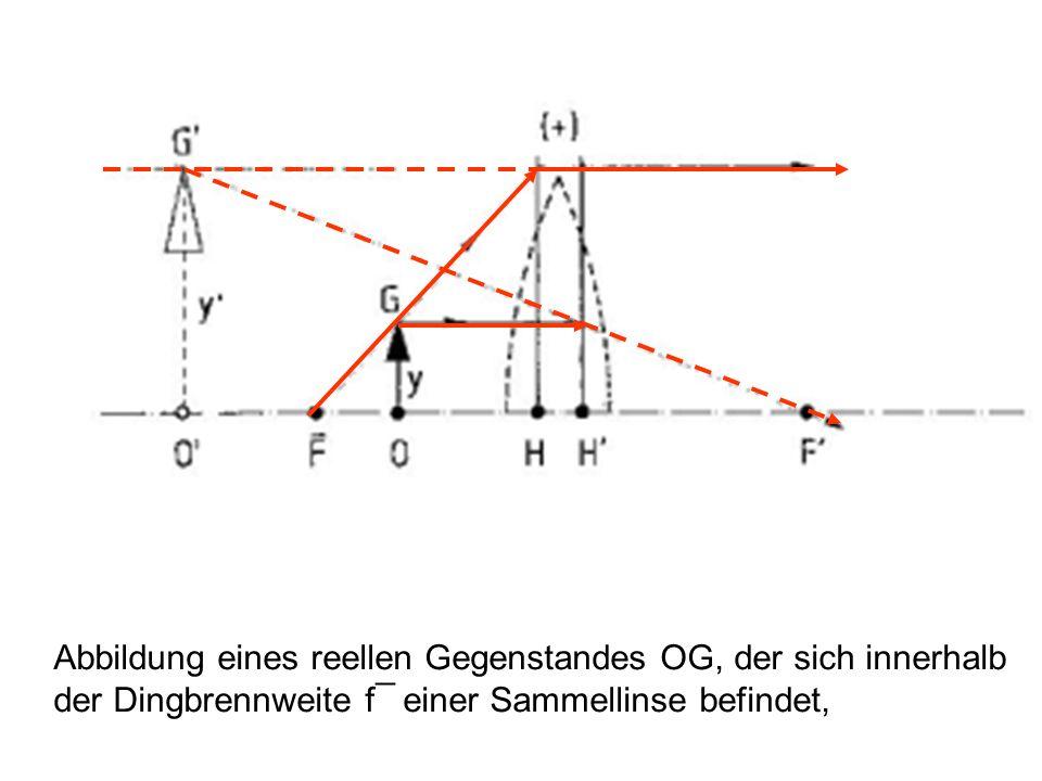 Abbildung eines reellen Gegenstandes OG, der sich innerhalb der Dingbrennweite f¯ einer Sammellinse befindet,