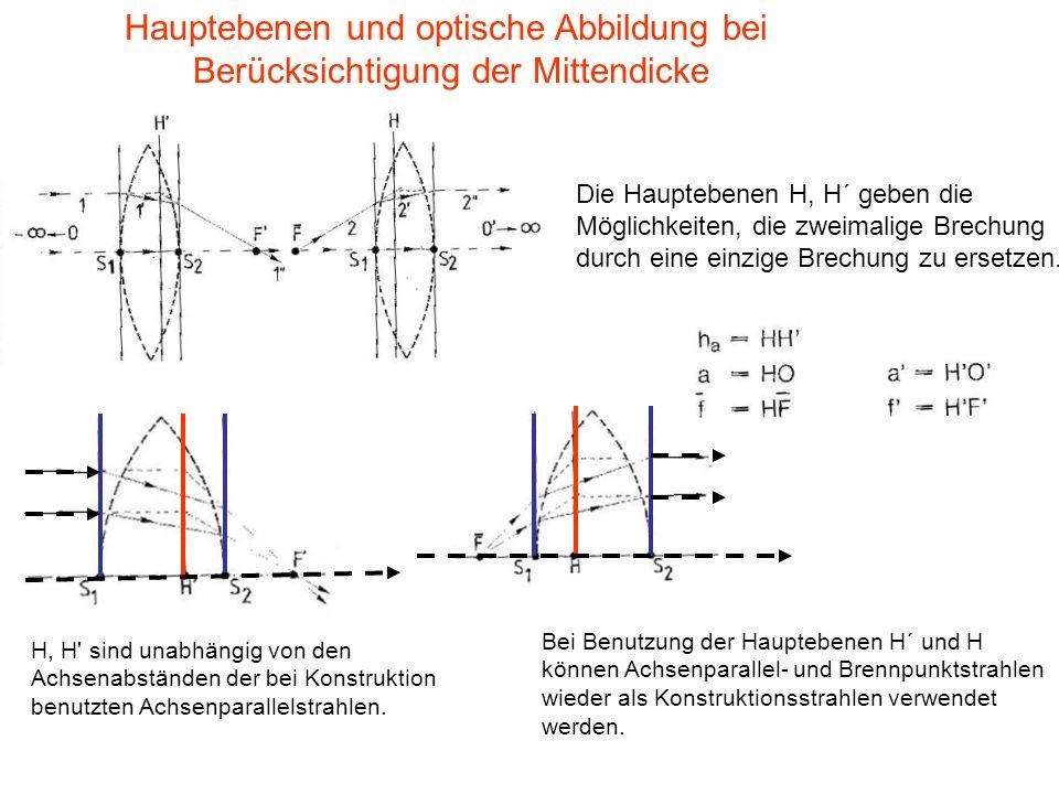 Hauptebenen und optische Abbildung bei Berücksichtigung der Mittendicke H, H' sind unabhängig von den Achsenabständen der bei Konstruktion benutzten A