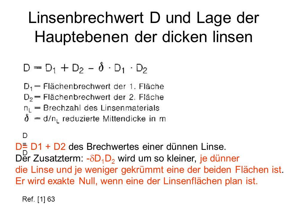 Linsenbrechwert D und Lage der Hauptebenen der dicken linsen Ref. [1] 63 D=DD=D D= D1 + D2 des Brechwertes einer dünnen Linse. Der Zusatzterm: - D 1 D