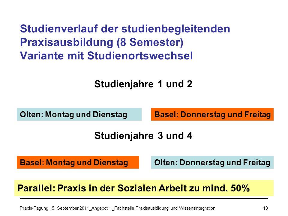 Praxis-Tagung 15. September 2011_Angebot 1_Fachstelle Praxisausbildung und Wissensintegration18 Studienverlauf der studienbegleitenden Praxisausbildun