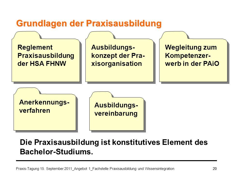 Praxis-Tagung 15. September 2011_Angebot 1_Fachstelle Praxisausbildung und Wissensintegration20 Grundlagen der Praxisausbildung Reglement Praxisausbil