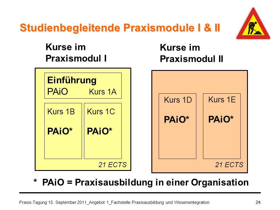 Praxis-Tagung 15. September 2011_Angebot 1_Fachstelle Praxisausbildung und Wissensintegration24 Kurse im Praxismodul I Studienbegleitende Praxismodule