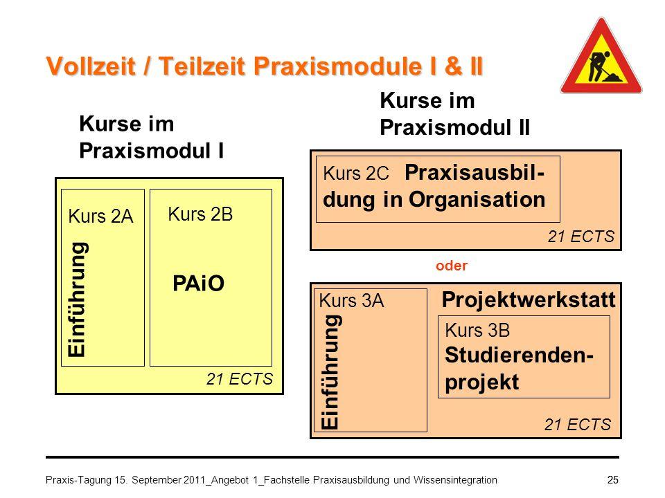 Praxis-Tagung 15. September 2011_Angebot 1_Fachstelle Praxisausbildung und Wissensintegration25 Vollzeit / Teilzeit Praxismodule I & II Einführung Kur