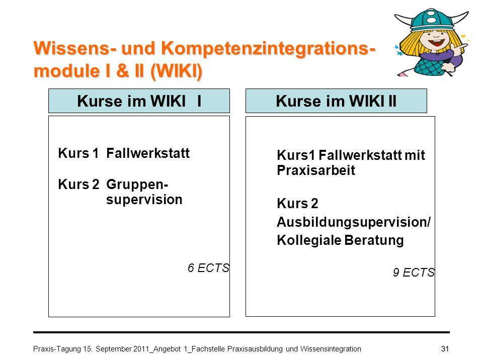 Praxis-Tagung 15. September 2011_Angebot 1_Fachstelle Praxisausbildung und Wissensintegration31 Wissens- und Kompetenzintegrations- module I & II (WIK