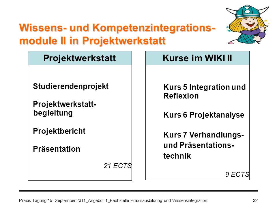 Praxis-Tagung 15. September 2011_Angebot 1_Fachstelle Praxisausbildung und Wissensintegration32 Wissens- und Kompetenzintegrations- module II in Proje