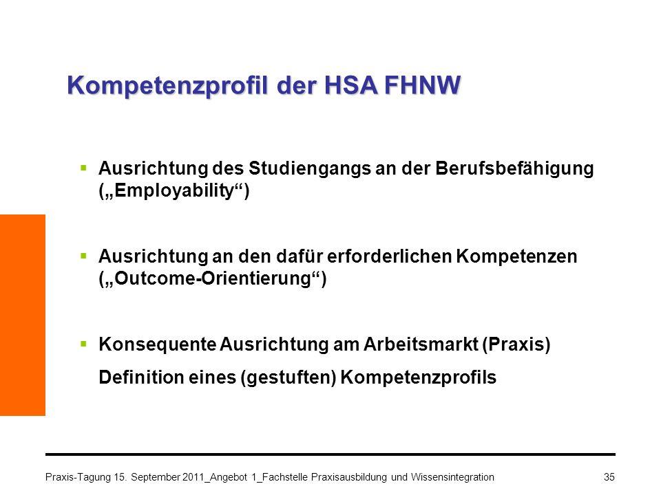 Praxis-Tagung 15. September 2011_Angebot 1_Fachstelle Praxisausbildung und Wissensintegration35 Kompetenzprofil der HSA FHNW Ausrichtung des Studienga