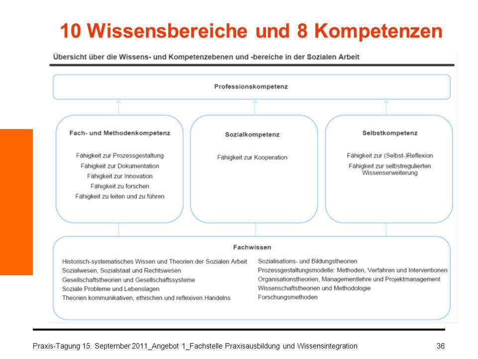 Praxis-Tagung 15. September 2011_Angebot 1_Fachstelle Praxisausbildung und Wissensintegration36 10 Wissensbereiche und 8 Kompetenzen