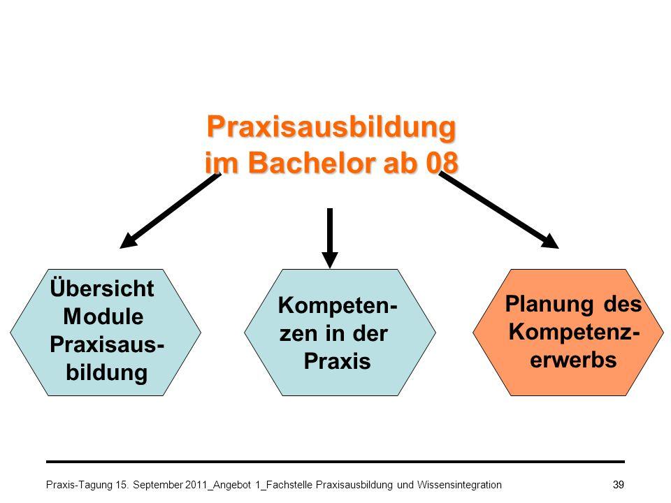 Praxis-Tagung 15. September 2011_Angebot 1_Fachstelle Praxisausbildung und Wissensintegration39 Praxisausbildung im Bachelor ab 08 Übersicht Module Pr