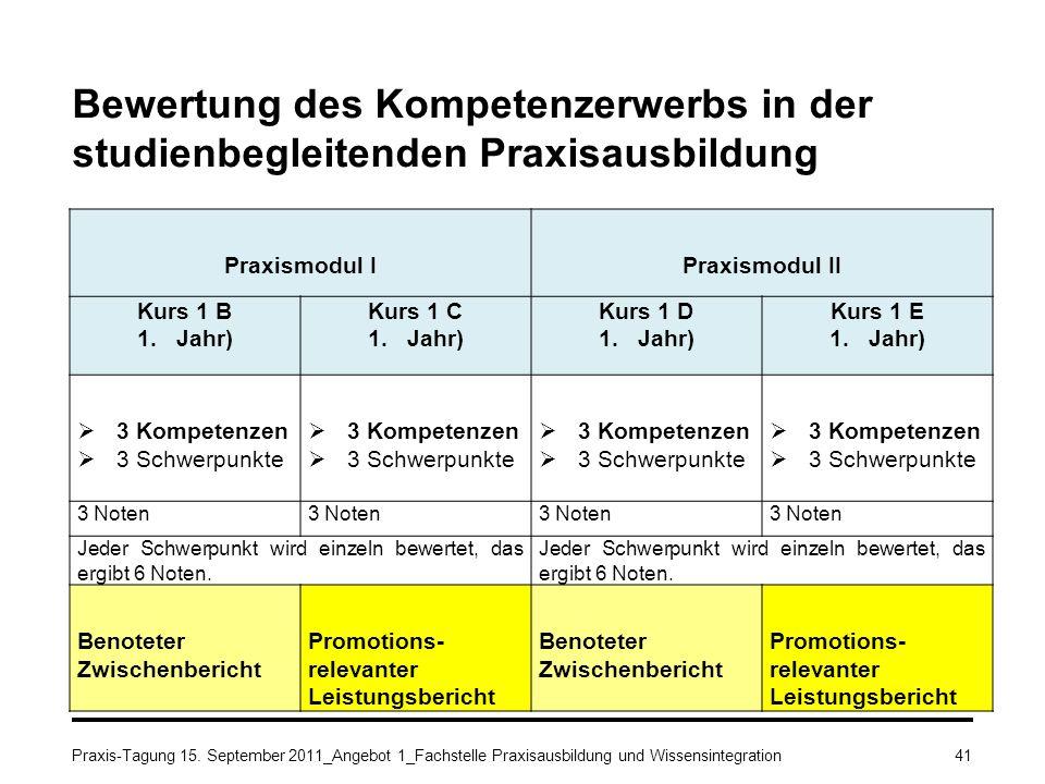 Bewertung des Kompetenzerwerbs in der studienbegleitenden Praxisausbildung Praxis-Tagung 15. September 2011_Angebot 1_Fachstelle Praxisausbildung und