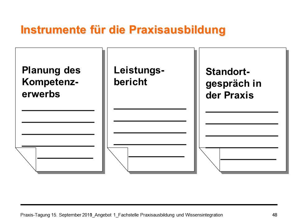 Praxis-Tagung 15. September 2010_Angebot 1_Fachstelle Praxisausbildung und Wissensintegration48 Instrumente für die Praxisausbildung Standort- gespräc
