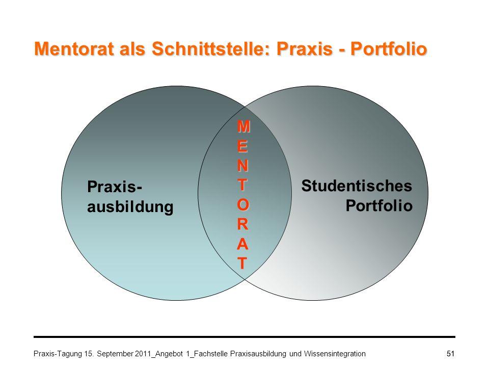 Praxis-Tagung 15. September 2011_Angebot 1_Fachstelle Praxisausbildung und Wissensintegration51 Mentorat als Schnittstelle: Praxis - Portfolio Praxis-