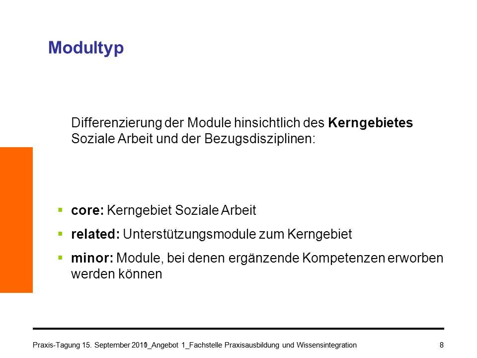 Praxis-Tagung 15. September 2010_Angebot 1_Fachstelle Praxisausbildung und Wissensintegration8 Modultyp Differenzierung der Module hinsichtlich des Ke