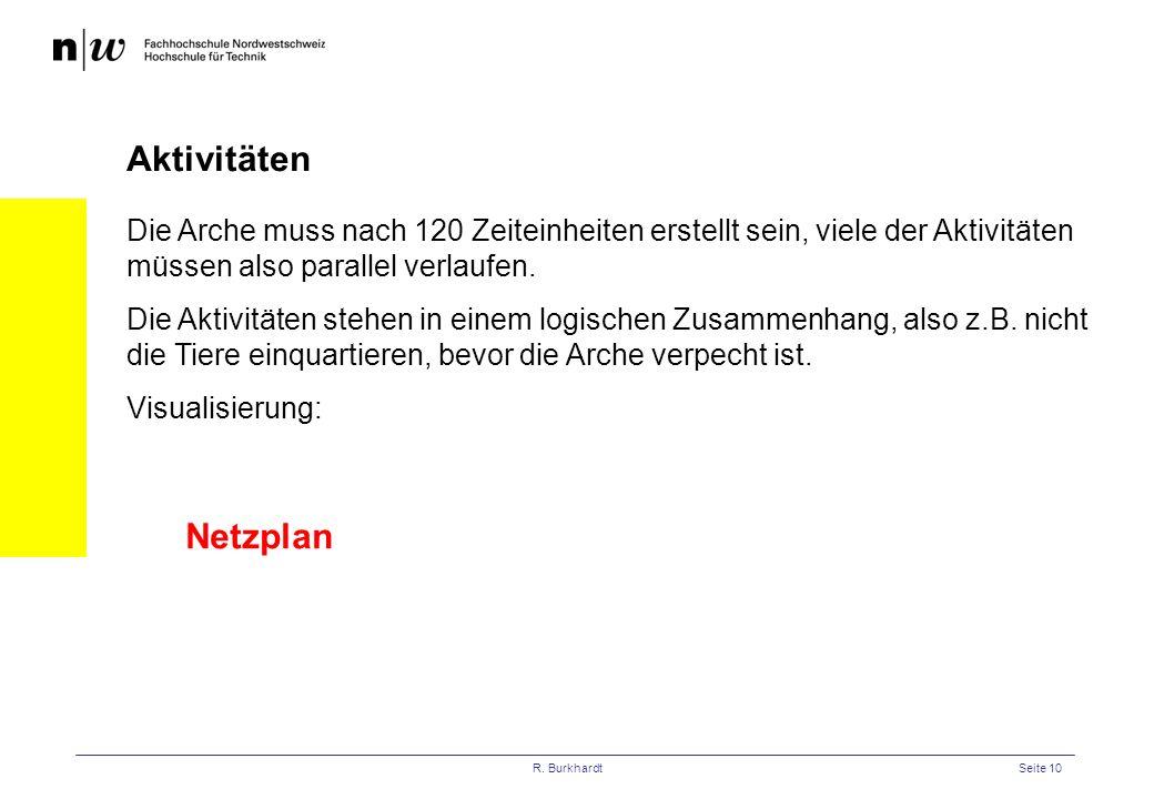 R. BurkhardtSeite 10 Aktivitäten Die Arche muss nach 120 Zeiteinheiten erstellt sein, viele der Aktivitäten müssen also parallel verlaufen. Die Aktivi