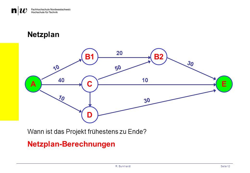 R. BurkhardtSeite 12 Netzplan AE 10 B1 C D B2 20 40 10 50 10 30 Wann ist das Projekt frühestens zu Ende? Netzplan-Berechnungen