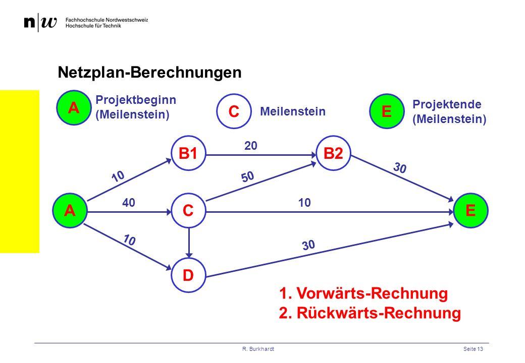R. BurkhardtSeite 13 Netzplan-Berechnungen AE 10 B1 C D B2 20 40 10 50 10 30 C A E Projektbeginn (Meilenstein) Projektende (Meilenstein) Meilenstein 1