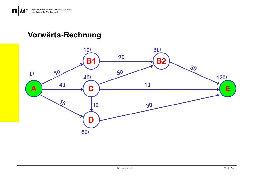 R. BurkhardtSeite 14 Vorwärts-Rechnung AE 10 B1 C D B2 20 40 10 50 10 30 0/ 10/ 40/ 50/ 10 90/ 120/