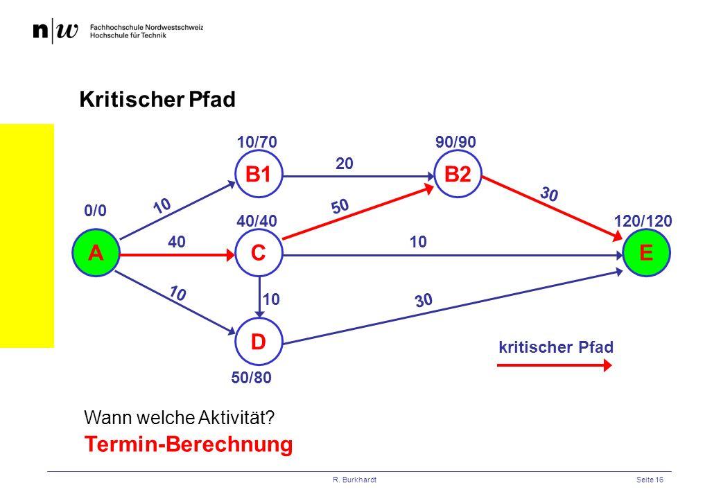 R. BurkhardtSeite 16 Kritischer Pfad AE 10 B1 C D B2 20 40 10 50 10 30 0/0 10/70 40/40 50/80 10 90/90 120/120 kritischer Pfad Wann welche Aktivität? T