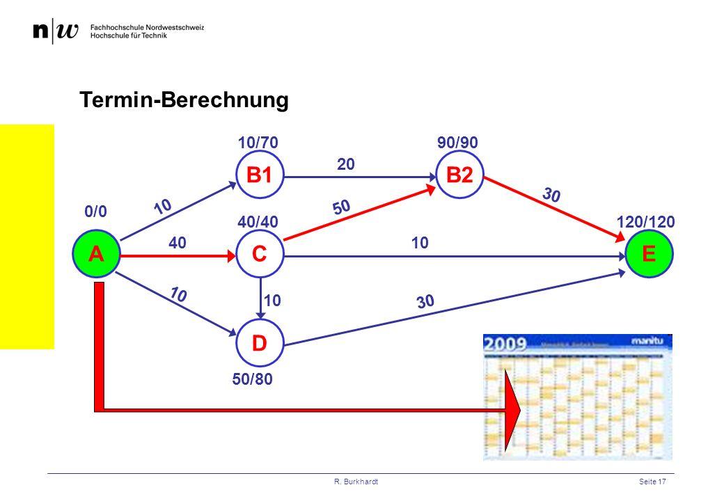 R. BurkhardtSeite 17 Termin-Berechnung AE 10 B1 C D B2 20 40 10 50 10 30 0/0 10/70 40/40 50/80 10 90/90 120/120